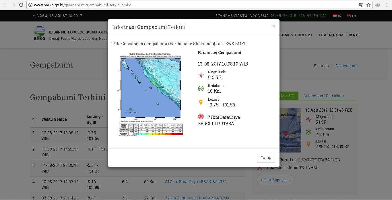 Informasi gempa 6,6 Skala Ricther pada lama website BMKG.