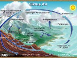 Hujan Es, Berdasarkan Ilmu Geografi dan BMKG