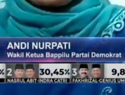 Hitung Cepat Poltracking Sementara : Mahyeldi-Audy Unggul 2,42 persen dari Nasrul Abit-Indra Catri